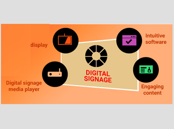 Digital Signage Manufacturers / Suppliers
